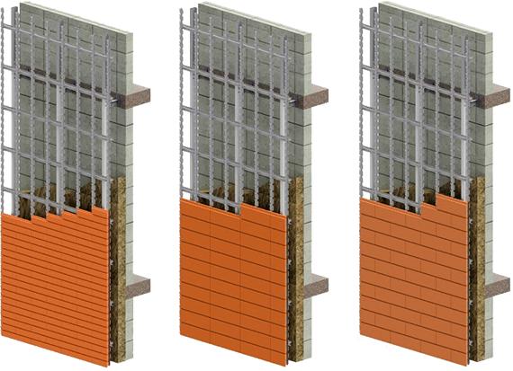 Systém prevetrávanej fasády SCANROC